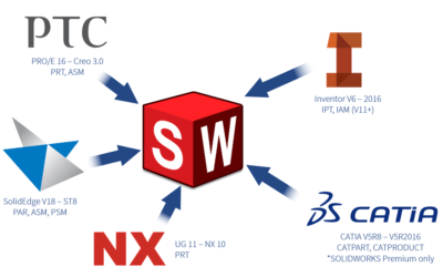 Importa fisiere native Catia, Inventor, PTC, Solid Edge si NX in SOLIDWORKS