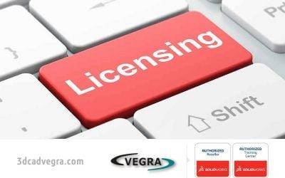 Licențe Client Accesss Licenses (CAL) versus licențele Processor Site Licenses (PSL)