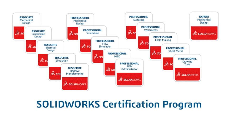Momentul perfect pentru certificarea în SOLIDWORKS
